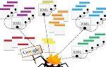 Enviar el sitemap de tu web a Google Search Console | Aprendiendo a ser Community Manager