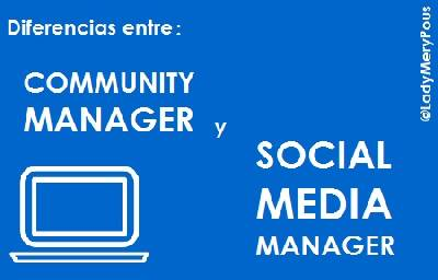 #CommunityManager vs #SocialMediaManager – Maria en la red