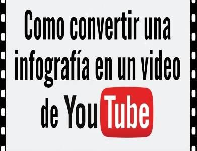 Como convertir una infografía en un video de You Tube   Web Services Pro