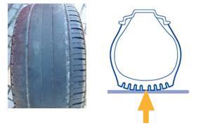 ¿Por qué los neumáticos de mi coche sufren un desgaste irregular? - Blog buscador de talleres