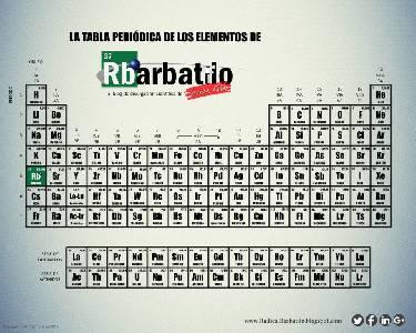 La nueva Tabla Periódica versión Radical Barbatilo