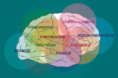 Sinaptando: Inteligencia y Competencias