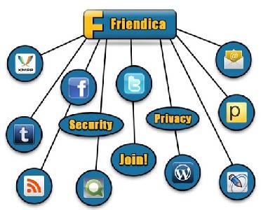 Guía de Instalación de Friendica red social basada en software libre y de código abierto.