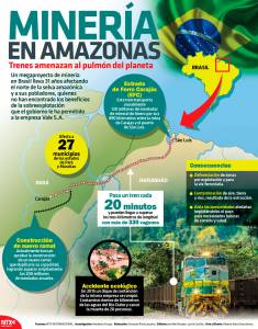 Crónicas de un Mundo en Conflicto - La defensa del Amazonas en 5 infografías.