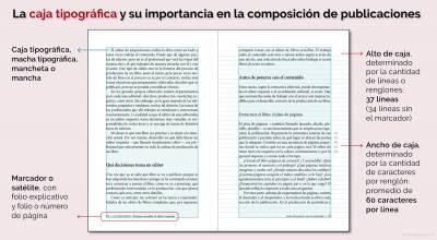 La caja tipográfica y su importancia en la composición de publicaciones