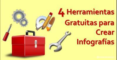 4 Herramientas Gratuitas para Crear Infografías