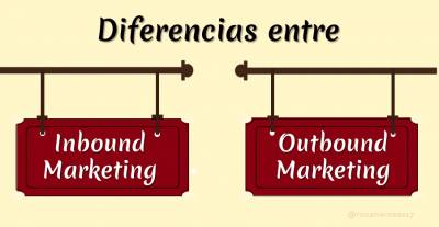 Diferencias entre Inbound Marketing y Outbound Marketing [Infografía]