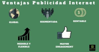 ¿Quieres saber cómo funciona la publicidad en Internet? Te muestro las plataformas + Tips