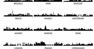 Etimología De Capitales Europeas I