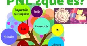 Desarrollo personal y éxito: Técnicas de PNL ¿Qué es el PNL?