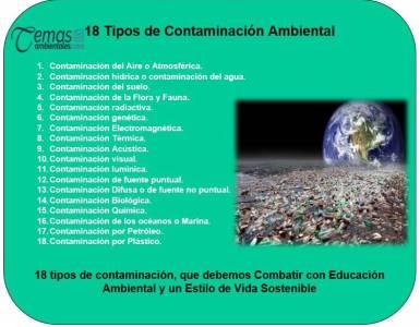 18 Tipos de Contaminación Ambiental