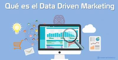 ¿Qué es el Data Driven Marketing?