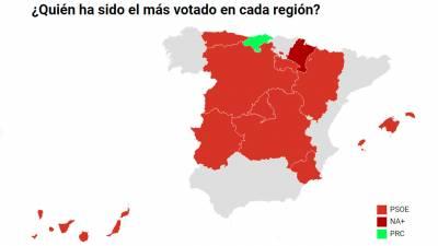 Análisis de las elecciones autonómicas del 26M