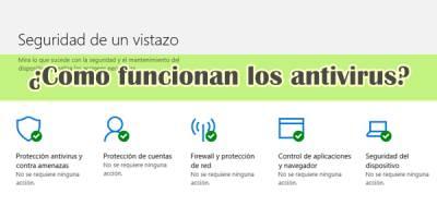 Cómo funciona un Antivirus. Tipos de Antivirus y su función