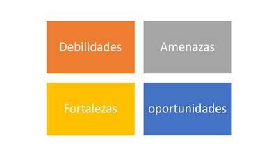 ¿Cómo aplicar el análisis DAFO a tus redes sociales?