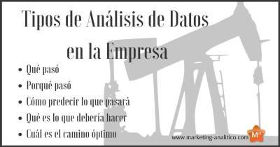 Tipos de Análisis de Datos en la Empresa