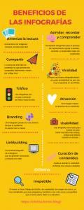 La guía más completa para desarrollar tus propias Infografías gratis.