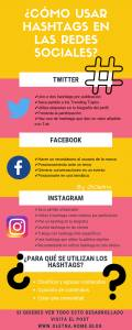 ¿cómo Usar Hashtags? Con Esta Guía Te Convertirás En Todo Un Experto
