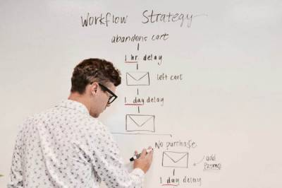 Webinar y Marketing Automation como estrategia de marketing