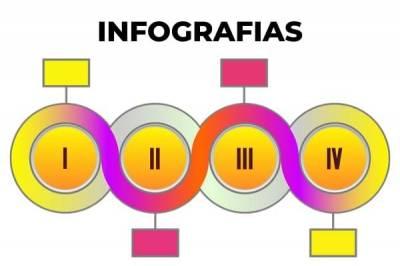 Infografías. ¿Qué son? ¿Por qué debo utilizarlas? - Nikana Diseño Web