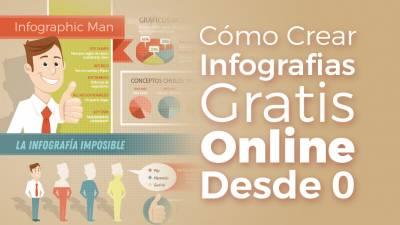 Cómo Hacer Infografías Gratis Online desde 0
