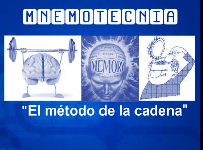 Técnicas De Memorización (Mnemotecnia) I: El Método De La Cadena