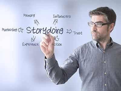 El Storytelling como herramienta de publicidad