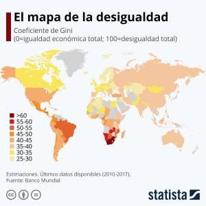 Desigualdad y formación en España