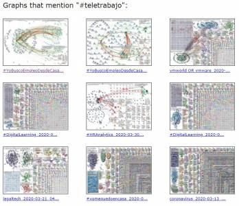 ¿ Usas el hashtag #teletrabajo para atraer trafico a TUS #RedesSociales y #WEB ? - Vivian Francos #SEOhashtag