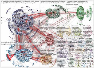 Conoce tus mapas de audiencia #nodexl - Vivian Francos #SEOhashtag