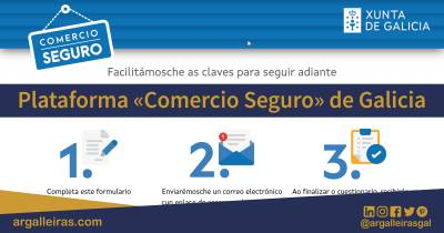 La Xunta activa la plataforma de autoevaluación «Comercio Seguro»