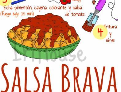 Receta de salsa brava [Dibu-receta]