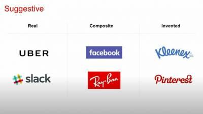 Fases por las que ha pasado nuestra empresa hasta llegar a distribuir merchandising marketing