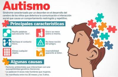 Psicología 'Autismo'