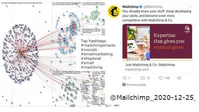 Estrategia #twitter #ads Exitosos: Conocer Tu Audiencia Para Incrementar Resultados By #seohashtag