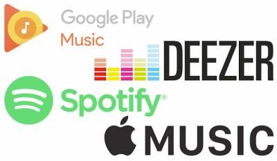 Música Negocio Plataformas Streaming