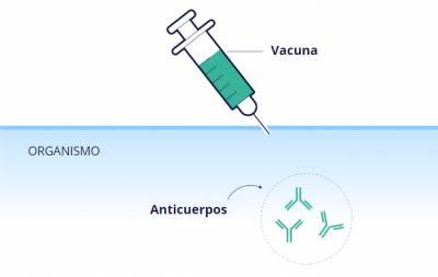 ¿Puede una madre lactante vacunarse contra la COVID-19