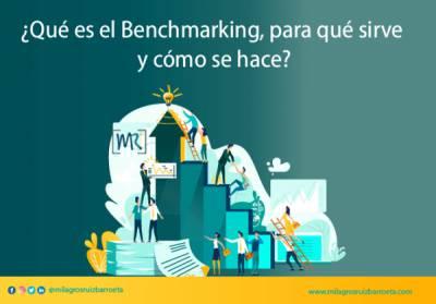 Benchmarking, ¿Qué es y cómo se hace? - Milagros Ruiz Barroeta