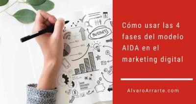 Cómo usar las 4 fases del modelo AIDA en marketing digital