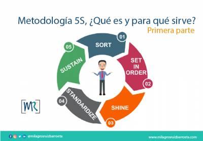 Metodología 5S, Qué es y para qué sirve - Milagros Ruiz Barroeta
