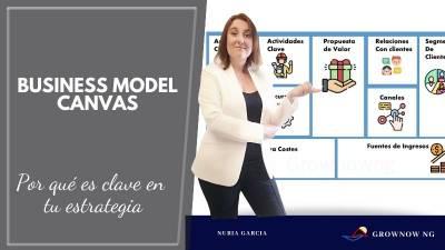 Business Model Canva . Que es y cómo hacerlo