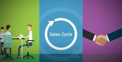 ¿Son los artículos y productos más vendidos siempre los más efectivos?