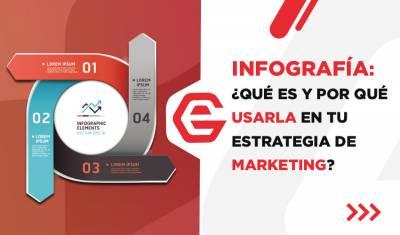 Infografía: ¿Qué es y por qué usarla en tu estrategia de marketing?