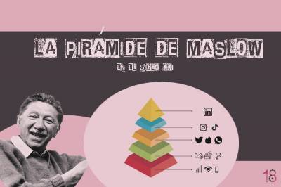La Pirámide de Maslow en la actualidad - 18 Minutos
