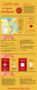 Cuánto cuesta viajar a Egipto