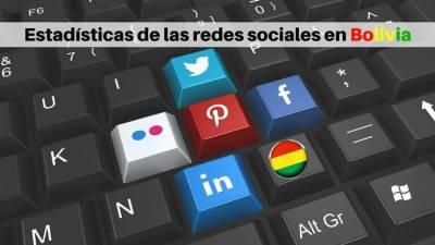 Redes sociales más usadas en el mundo y en Bolivia [2021]