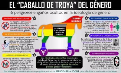 Preguntas sobre ser LGBTTTIQ+