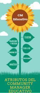 Viñeta y reflexión personal: Figura del CM Educativo